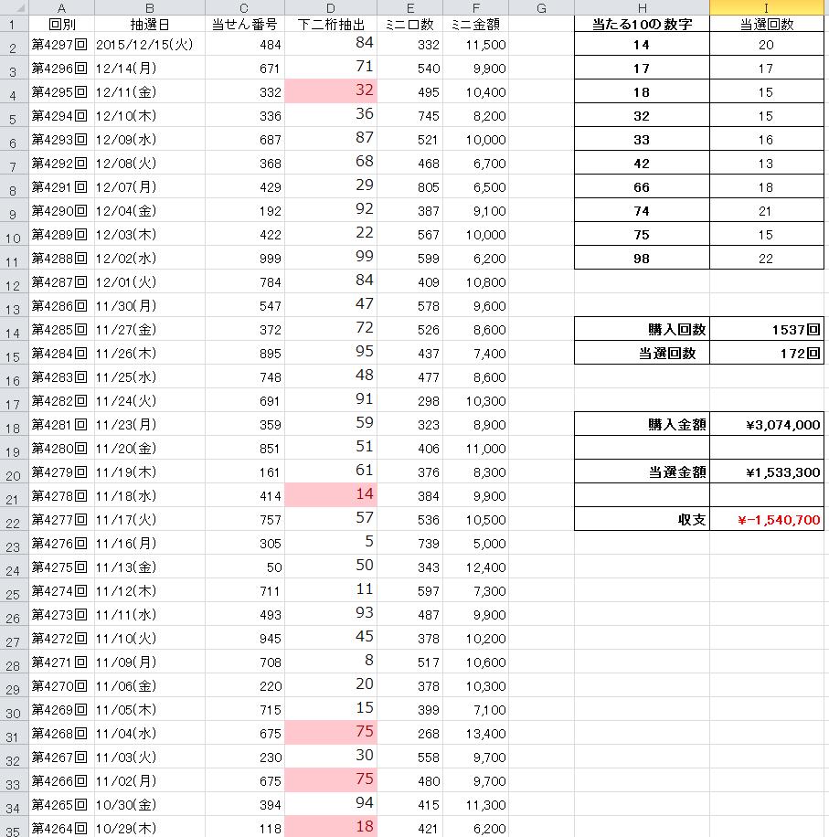 numbersmini_result