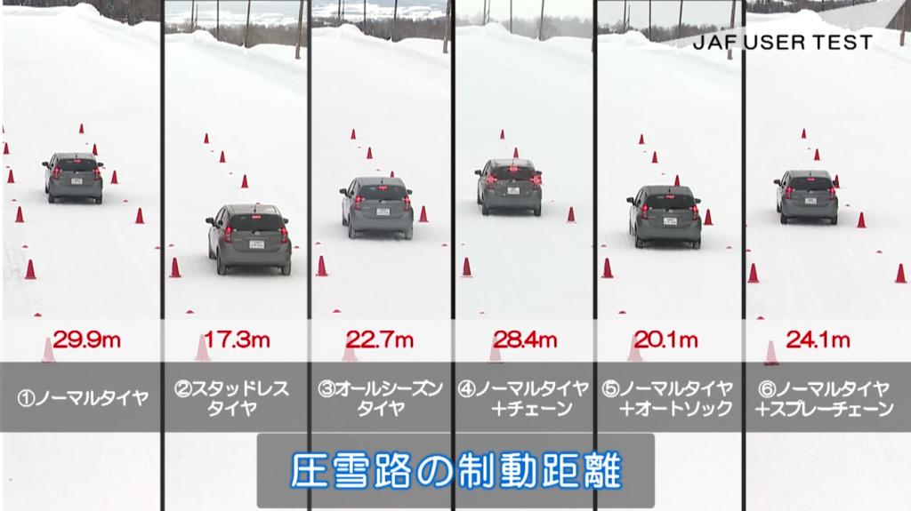 雪道ノーマルタイヤ比較